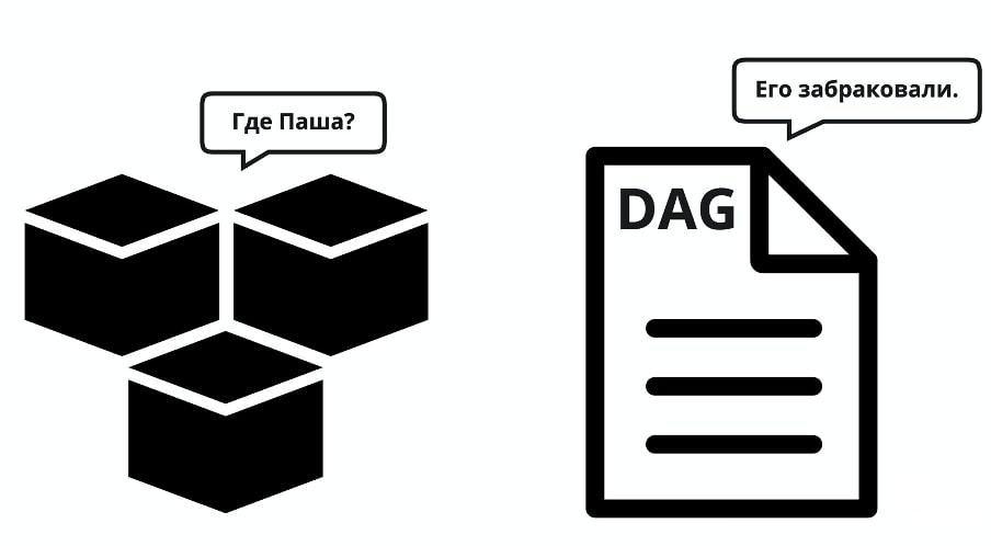 Что такое DAG-файл в майнинге