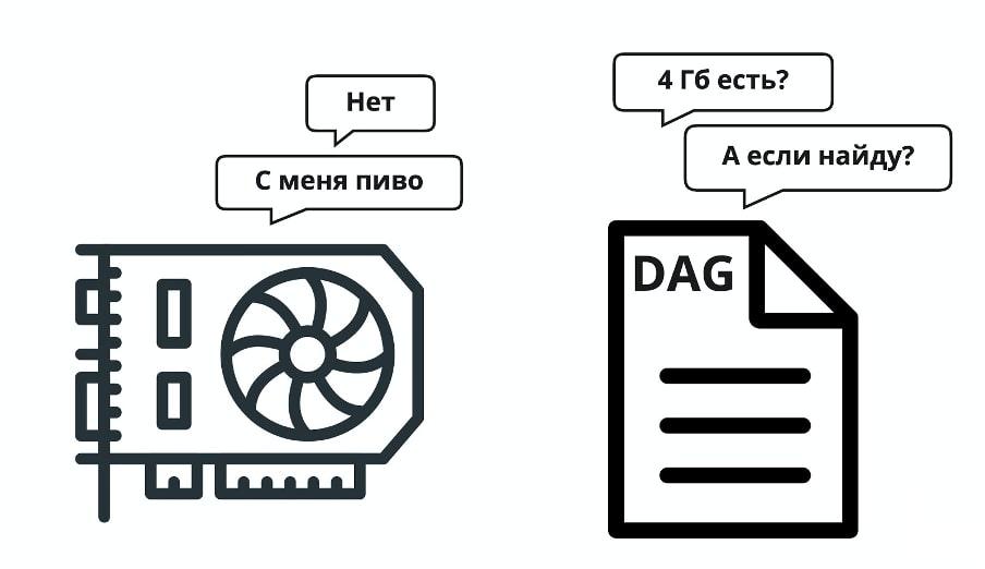 Реестр «DAG-файл»