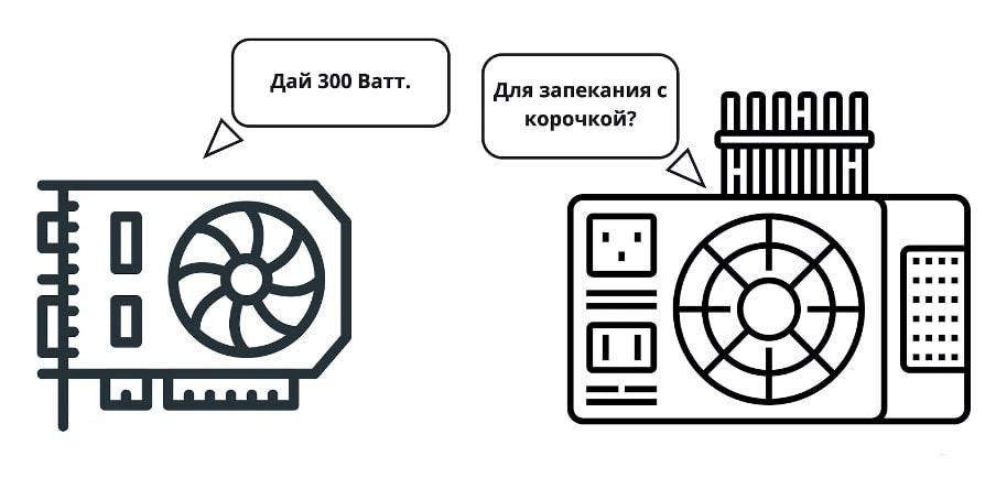 Разгон и даунвольтинг для 1080 Ti