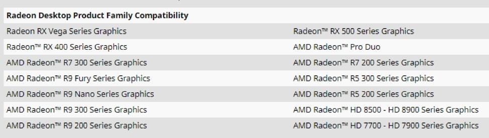 Блокчейн-драйвер для AMD