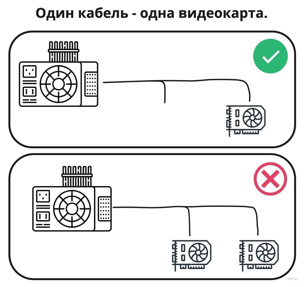 Один кабель - одна видеокарта