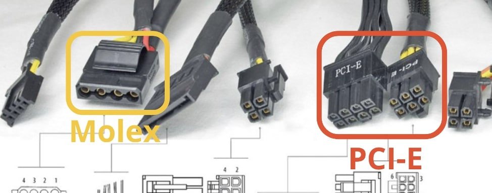 Коннекторы PCI-e и MOLEX