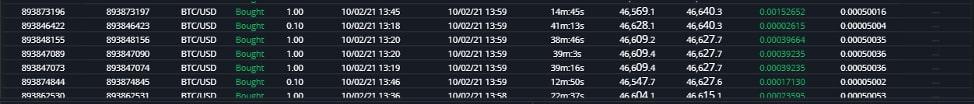 Прибыльно закрытые ордера на бирже на CEX.IO
