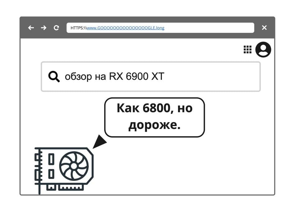 Характеристики RX 6800 и RX 6900 XT в майнинге Эфириума: хешрейт, прибыльность и производительность
